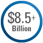 8.5 billion dollars factoid