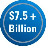$7.5+ billion factoid
