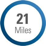 21 miles factoid